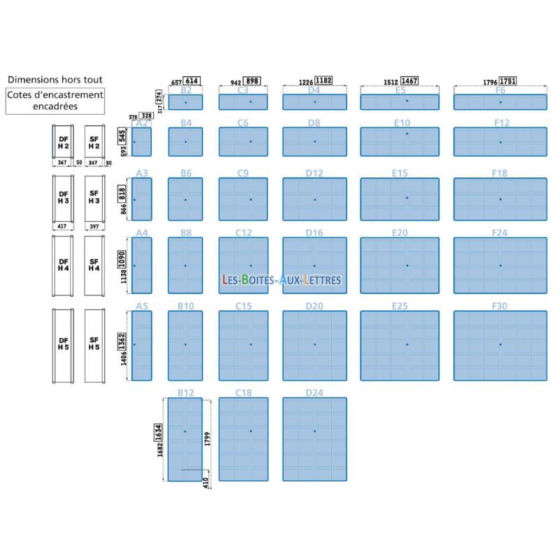 ensemble boites aux lettres compact loft boites aux lettres exterieur. Black Bedroom Furniture Sets. Home Design Ideas