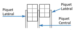 Schéma poteaux boites aux lettres